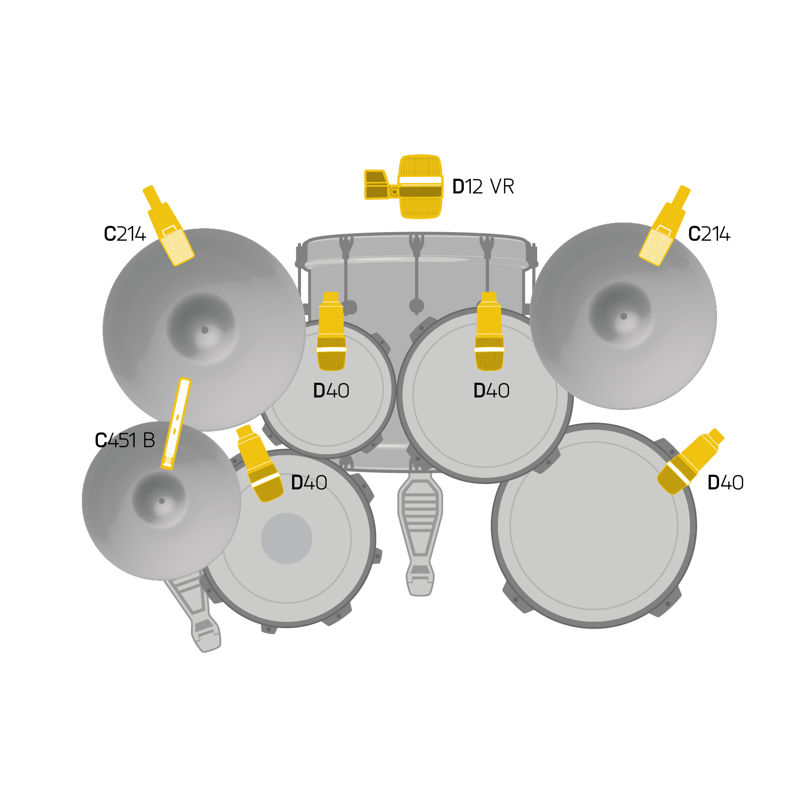 Drum Set Premium - Black - Reference drum microphone Set - Detailshot 1
